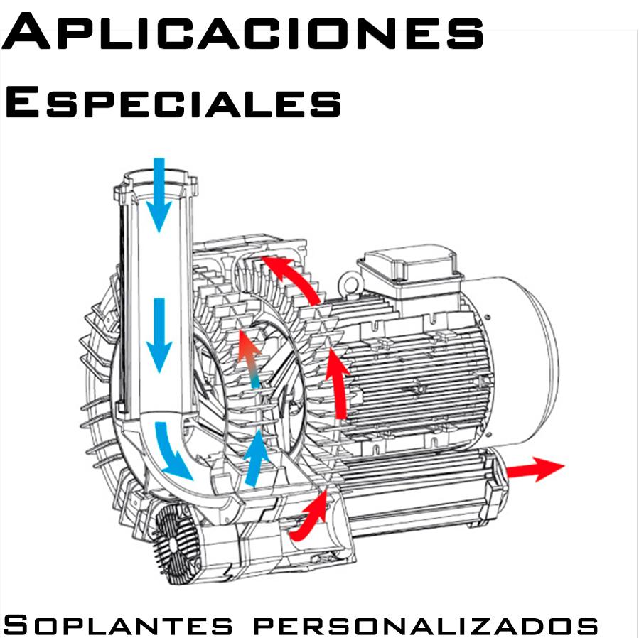 Soplantes personalizados para aplicaciones especiales